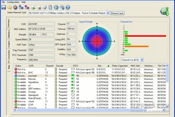 PassMark WirelessMon 4.0.0.1009 (& Portable)
